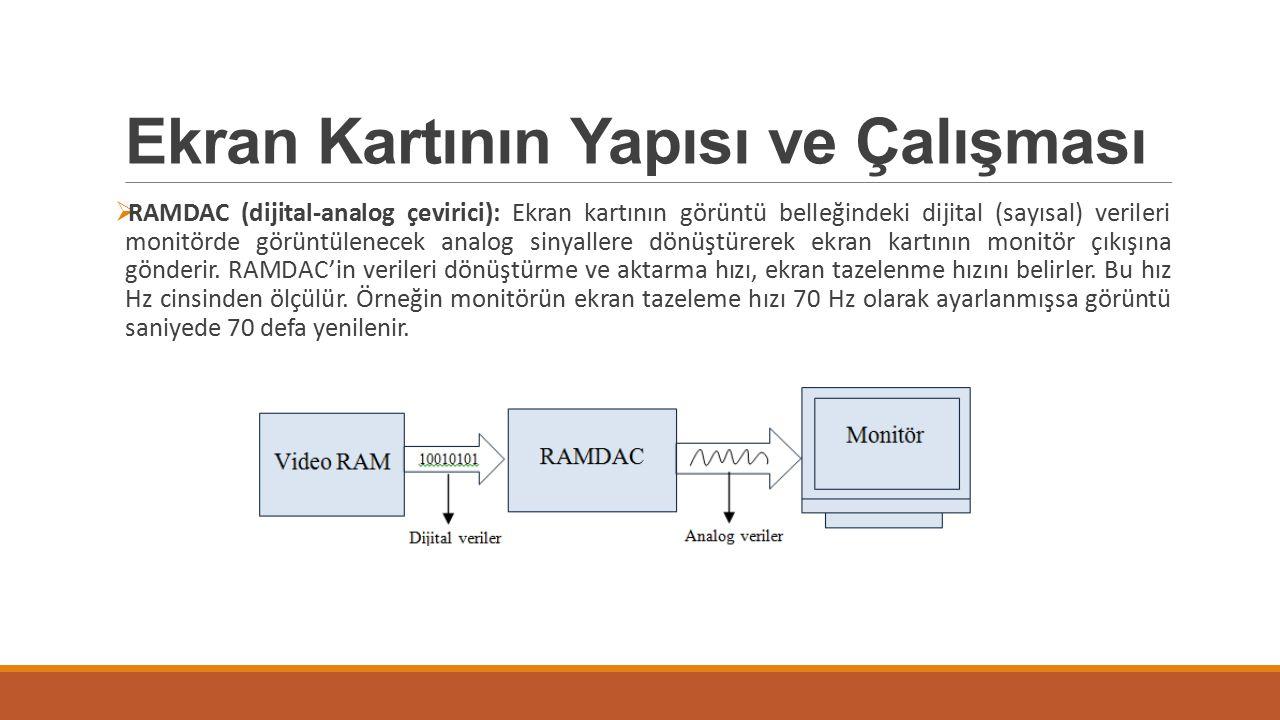 Ekran Kartının Yapısı ve Çalışması LCD ekranlar dijital sinyalleri görüntülediklerinden ekran kartının görüntü belleğindeki görüntülenecek veriler RAMDAC'e gitmeden direkt ekran kartının DVI (digital visual interface) çıkışına aktarılır.