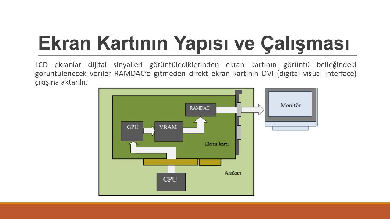 Ekran Kartının Yapısı ve Çalışması LCD ekranlar dijital sinyalleri görüntülediklerinden ekran kartının görüntü belleğindeki görüntülenecek veriler RAM