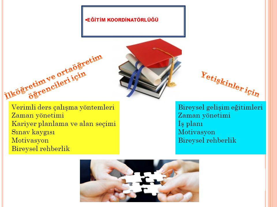  EĞİTİM KOORDİNATÖRLÜĞÜ Verimli ders çalışma yöntemleri Zaman yönetimi Kariyer planlama ve alan seçimi Sınav kaygısı Motivasyon Bireysel rehberlik Bireysel gelişim eğitimleri Zaman yönetimi İş planı Motivasyon Bireysel rehberlik