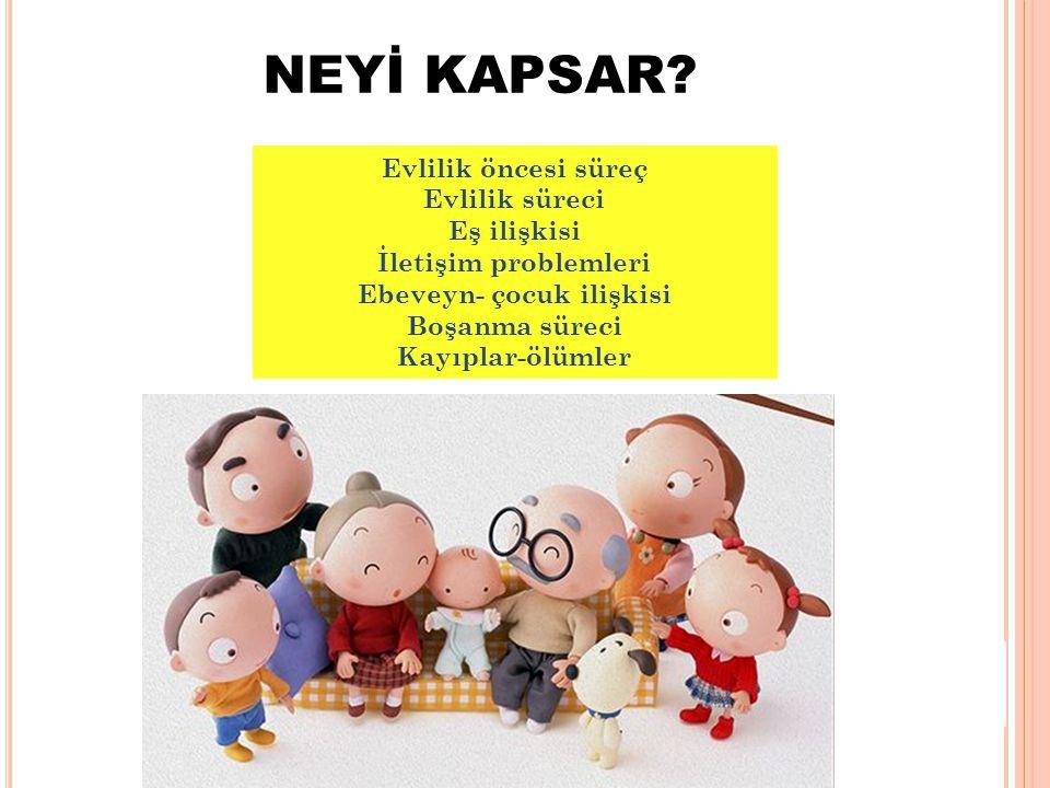 NEYİ KAPSAR.