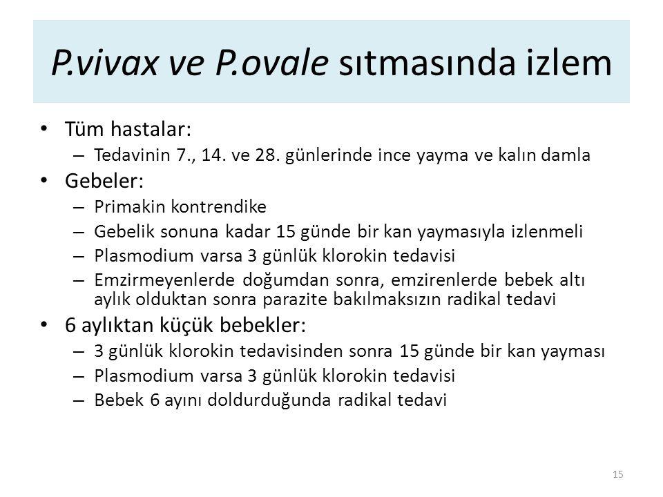 P.vivax ve P.ovale sıtmasında izlem Tüm hastalar: – Tedavinin 7., 14. ve 28. günlerinde ince yayma ve kalın damla Gebeler: – Primakin kontrendike – Ge