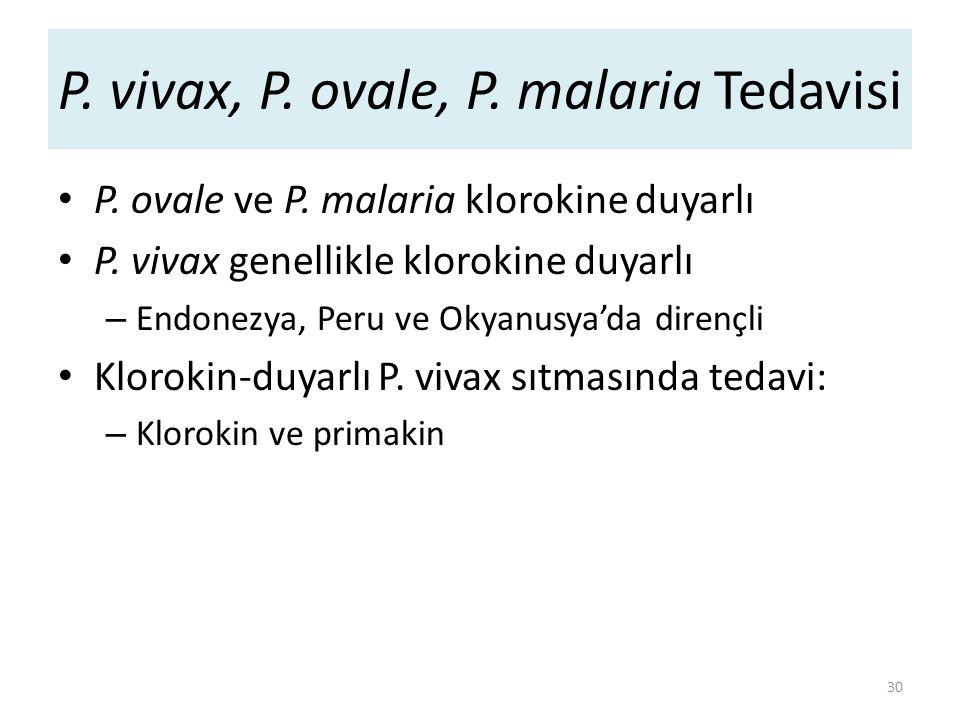 P. vivax, P. ovale, P. malaria Tedavisi P. ovale ve P. malaria klorokine duyarlı P. vivax genellikle klorokine duyarlı – Endonezya, Peru ve Okyanusya'