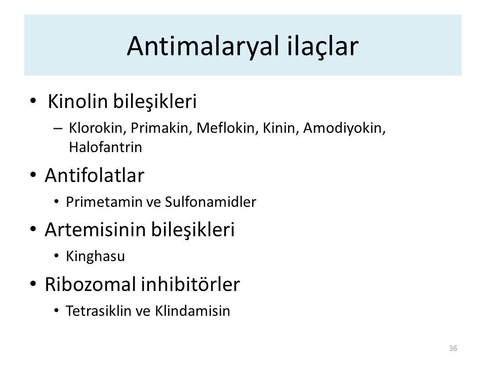 Antimalaryal ilaçlar Kinolin bileşikleri – Klorokin, Primakin, Meflokin, Kinin, Amodiyokin, Halofantrin Antifolatlar Primetamin ve Sulfonamidler Artem