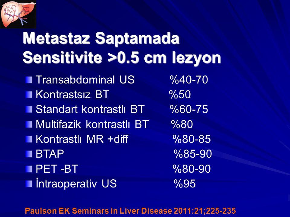 Metastaz Saptamada Sensitivite >0.5 cm lezyon Transabdominal US %40-70 Kontrastsız BT %50 Standart kontrastlı BT %60-75 Multifazik kontrastlı BT %80 K