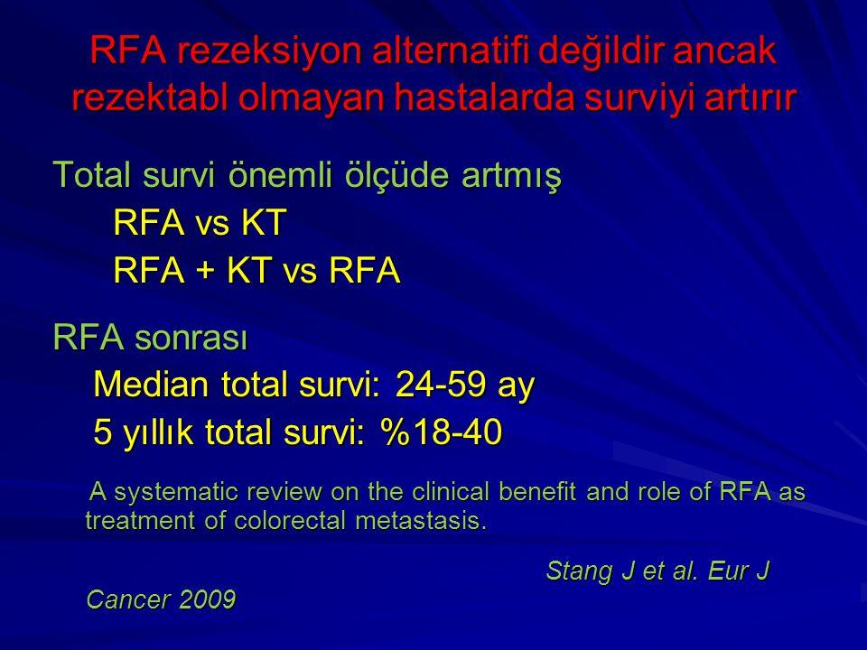 RFA rezeksiyon alternatifi değildir ancak rezektabl olmayan hastalarda surviyi artırır Total survi önemli ölçüde artmış RFA vs KT RFA vs KT RFA + KT v