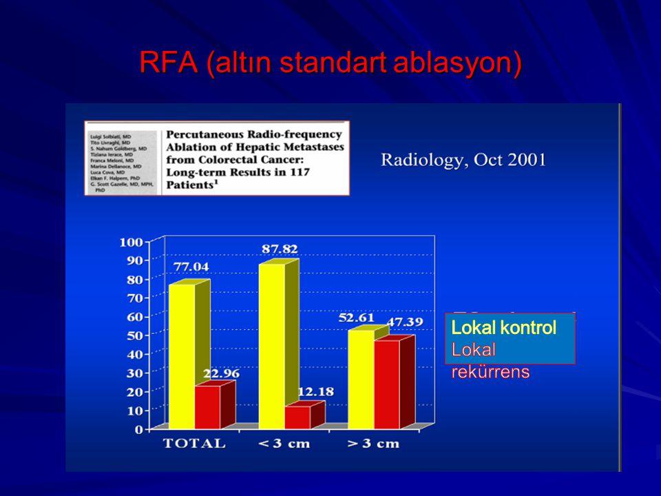 Metastaz Saptamada Sensitivite >0.5 cm lezyon Transabdominal US %40-70 Kontrastsız BT %50 Standart kontrastlı BT %60-75 Multifazik kontrastlı BT %80 Kontrastlı MR +diff %80-85 BTAP %85-90 PET -BT %80-90 İntraoperativ US %95 Paulson EK Seminars in Liver Disease 2011:21;225-235