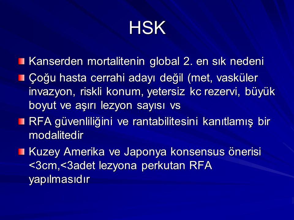 HSK Kanserden mortalitenin global 2. en sık nedeni Çoğu hasta cerrahi adayı değil (met, vasküler invazyon, riskli konum, yetersiz kc rezervi, büyük bo