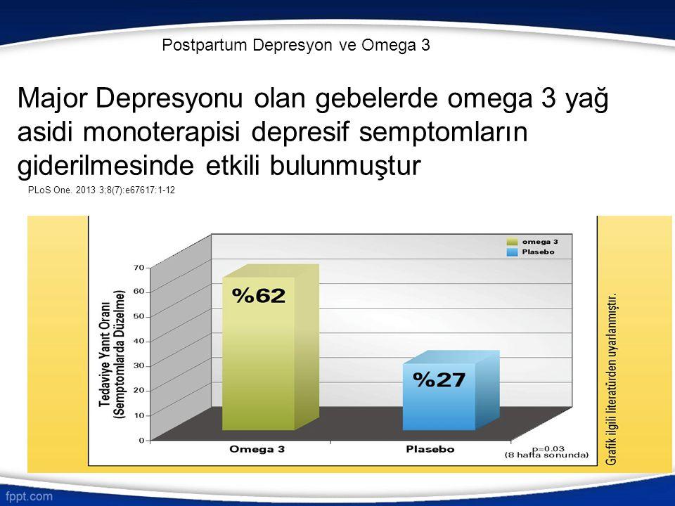 Major Depresyonu olan gebelerde omega 3 yağ asidi monoterapisi depresif semptomların giderilmesinde etkili bulunmuştur PLoS One. 2013 3;8(7):e67617:1-