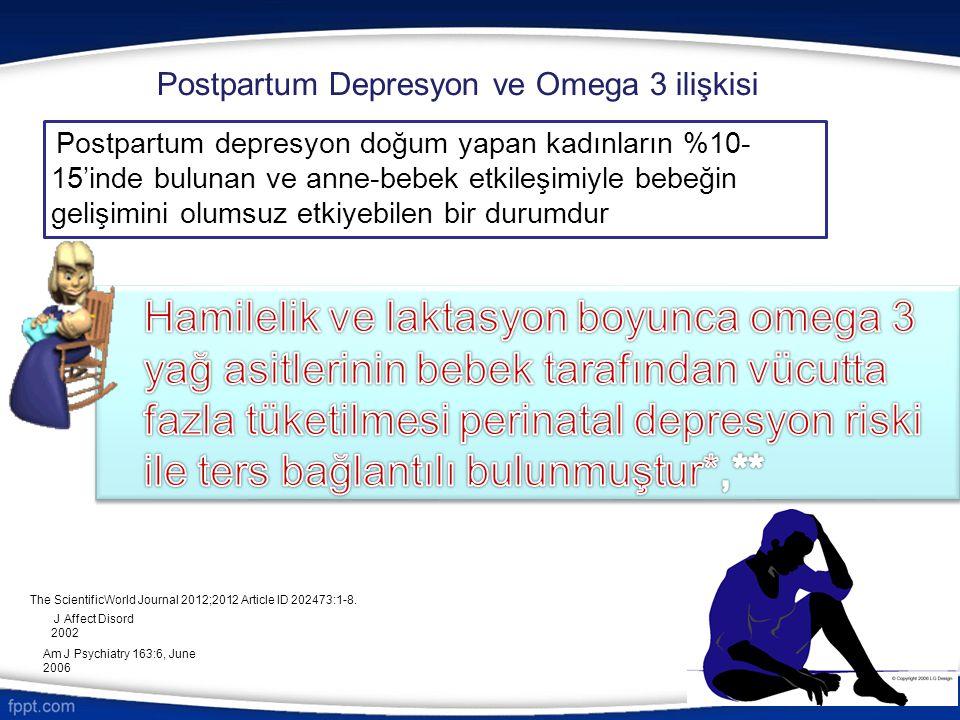 Postpartum Depresyon ve Omega 3 ilişkisi J Affect Disord 2002 Am J Psychiatry 163:6, June 2006 The ScientificWorld Journal 2012;2012 Article ID 202473