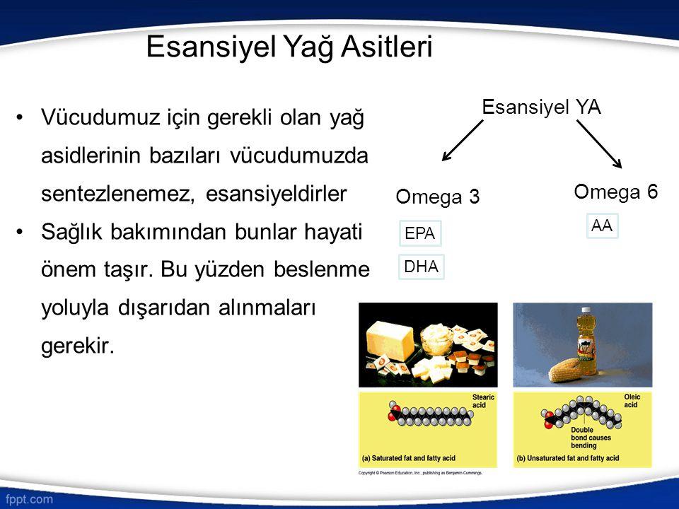 En Yeni Yayinlar Chest.2014 Mar 13. doi: 10.1378/chest.13-1432.Chest.