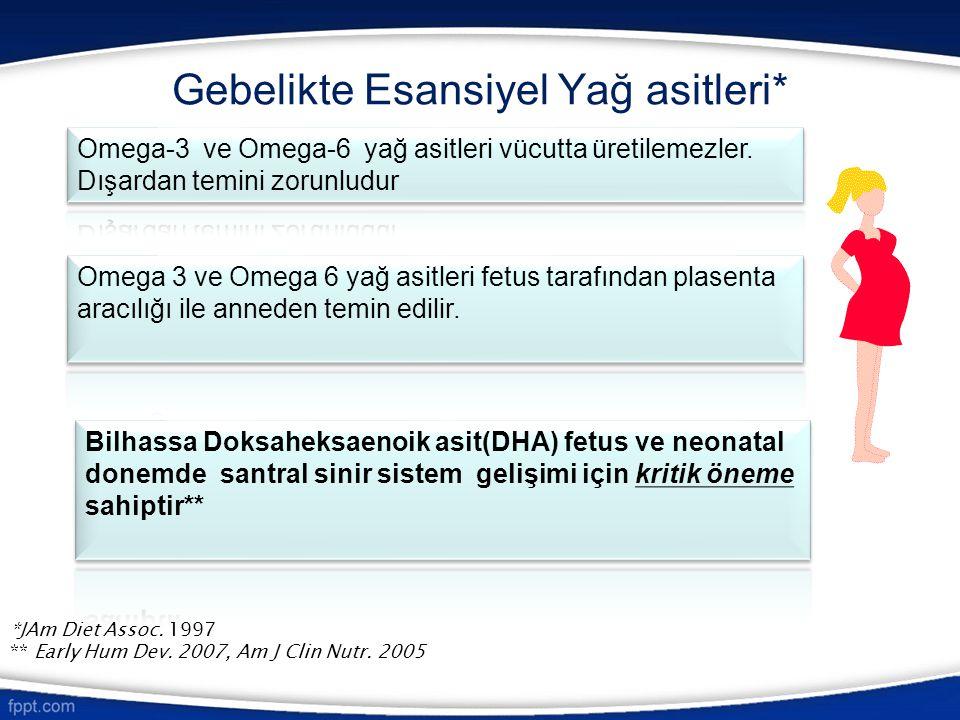 OMEGA-3 YAG ASITLERI & GEBELIK Diğer baliklar, örneğin Morino, başka maddeler de ihtiva edebilir, yüksek miktarda gerek olmayan vitamin gibi Doğru / YanlışBilgi Etkin Hergun alinmali Yaz/kis kullanilabilir Balık yağından farkli Somon gövdesi en iyi omega 3 ihtiva eder