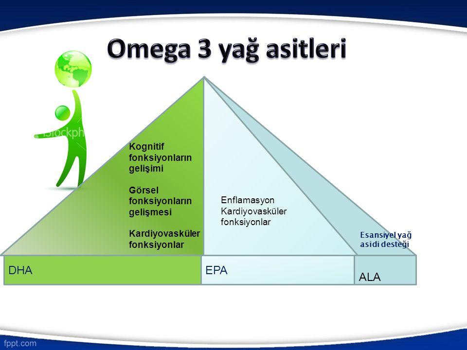 Omega 3 desteği seçerken dikkat edilmesi gerekenler Civa, kurşun ve diğer ağır metaller ile kirletilmemiş balıktan elde edilen farmasötik kalitede Omega 3 balık yağı kullanmak gerekir GMP = Good Manufacturing Practice, ulusal ve uluslararasi standart icin denetlenme mekanizmasi