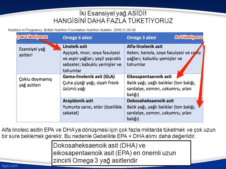Araşidonik asit AA Eikosapantaenoikasit EPA Prostonoidler Lökotrienler 2 serisi 4 serisi Prostonoidler Lökotrienler 3 serisi 5 serisi Antienflamatuar İmmunomodülatör Oran: ω-3 /ω-6 1:2 yada 1:4