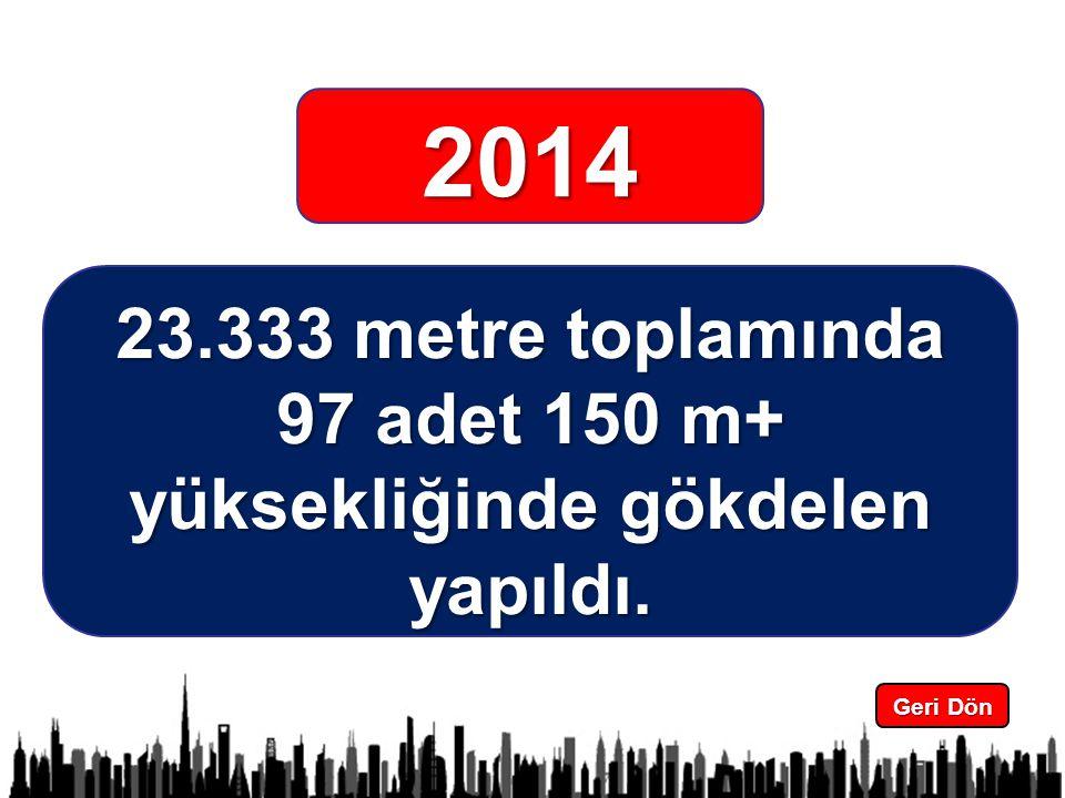 12 Geri Dön Geri Dön2014 23.333 metre toplamında 97 adet 150 m+ yüksekliğinde gökdelen yapıldı.