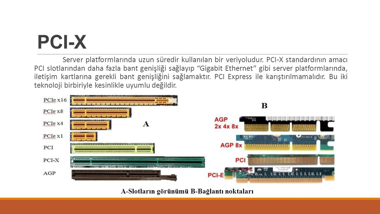 """PCI-X Server platformlarında uzun süredir kullanılan bir veriyoludur. PCI-X standardının amacı PCI slotlarından daha fazla bant genişliği sağlayıp """"Gi"""