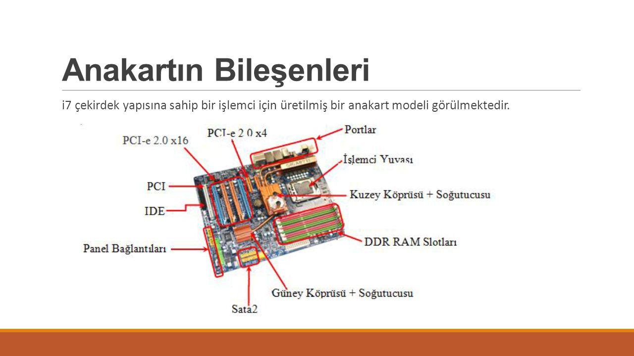 Anakartın Bileşenleri i7 çekirdek yapısına sahip bir işlemci için üretilmiş bir anakart modeli görülmektedir.