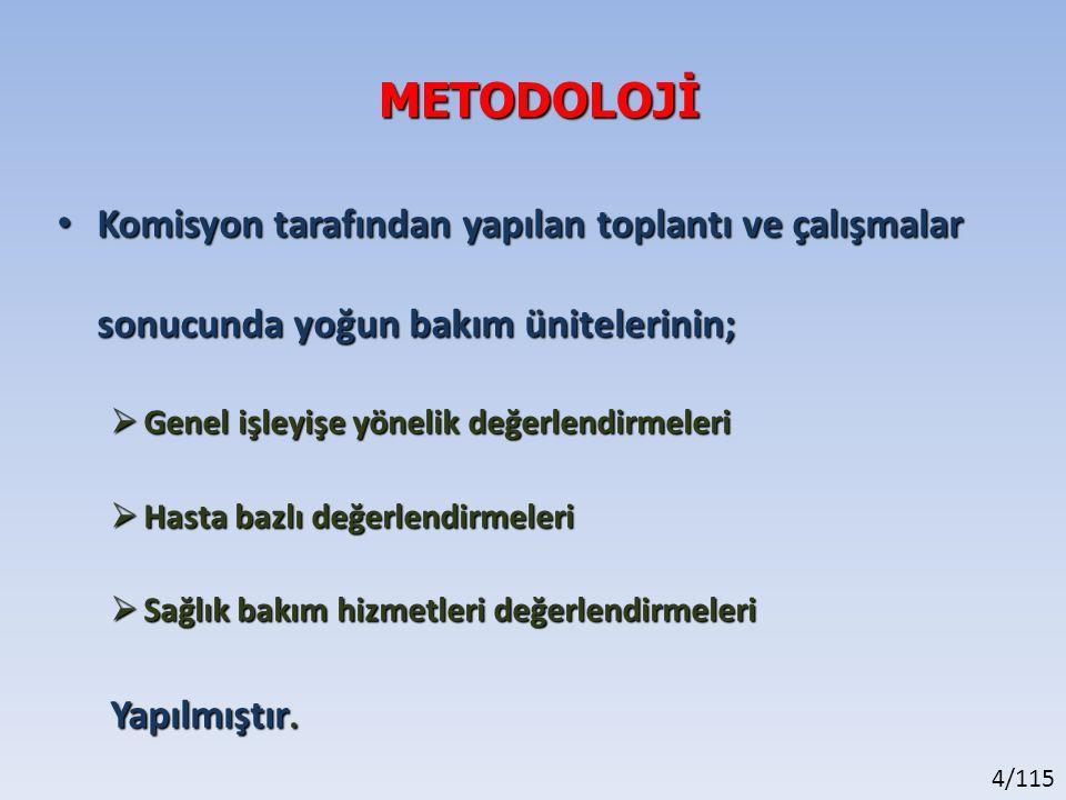 4/115 METODOLOJİ METODOLOJİ Komisyon tarafından yapılan toplantı ve çalışmalar sonucunda yoğun bakım ünitelerinin; Komisyon tarafından yapılan toplant
