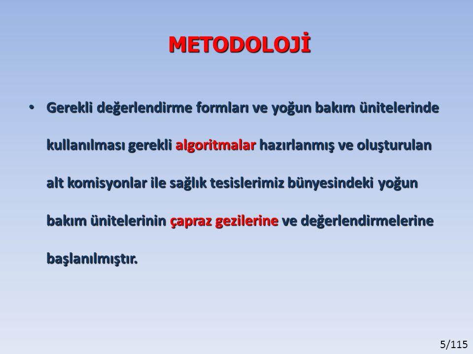 5/115 METODOLOJİ METODOLOJİ Gerekli değerlendirme formları ve yoğun bakım ünitelerinde kullanılması gerekli algoritmalar hazırlanmış ve oluşturulan al
