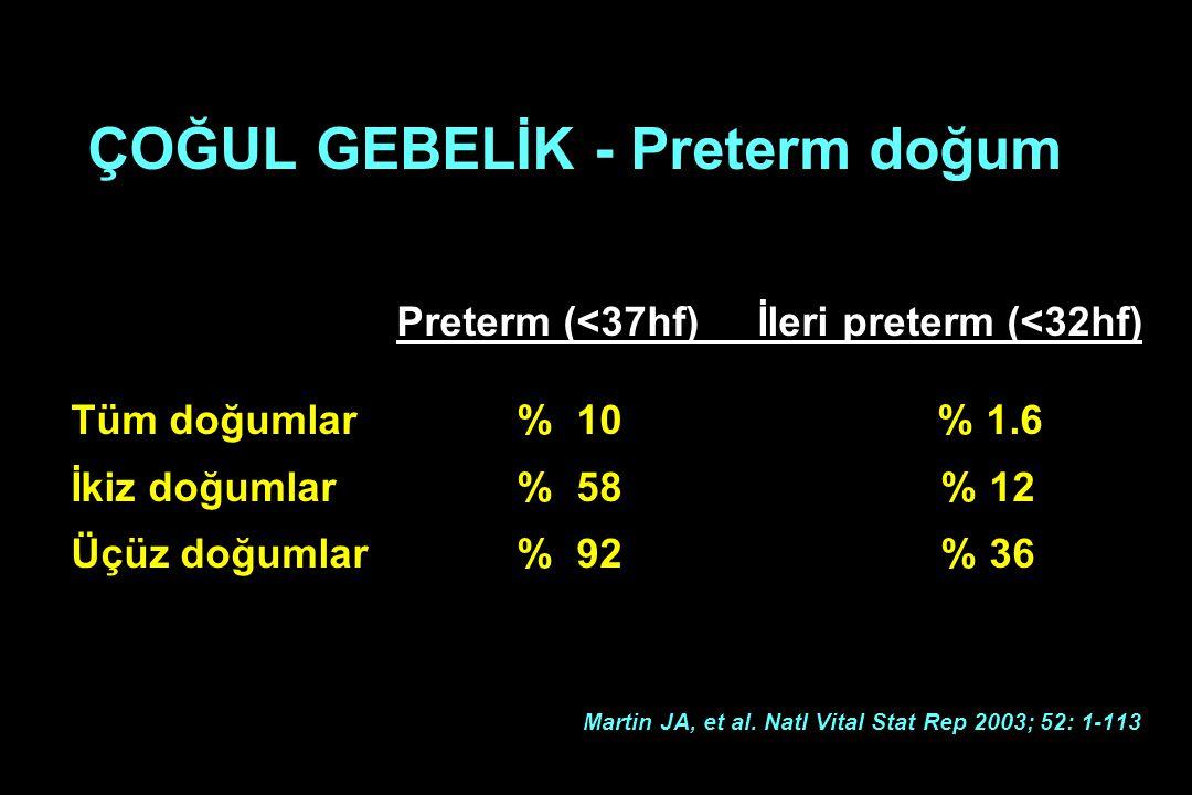 ÇOĞUL GEBELİK - Preterm doğum Preterm (<37hf) İleri preterm (<32hf) Tüm doğumlar % 10 % 1.6 İkiz doğumlar % 58 % 12 Üçüz doğumlar % 92 % 36 Martin JA,