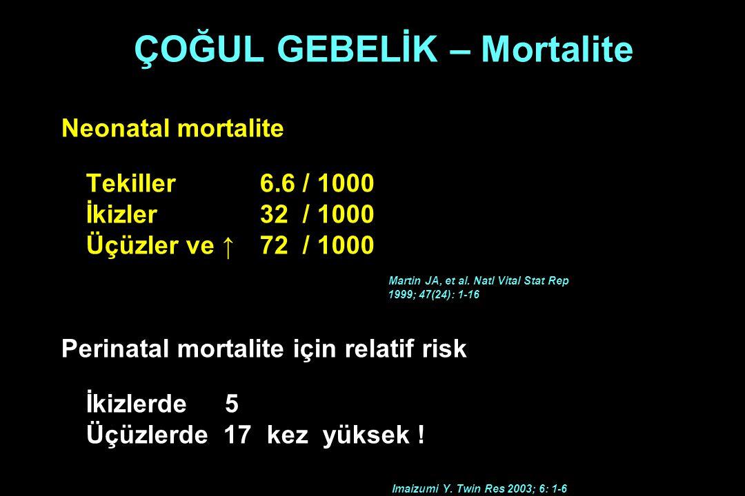 ÇOĞUL GEBELİK – Mortalite Neonatal mortalite Tekiller 6.6 / 1000 İkizler 32 / 1000 Üçüzler ve ↑ 72 / 1000 Martin JA, et al. Natl Vital Stat Rep 1999;