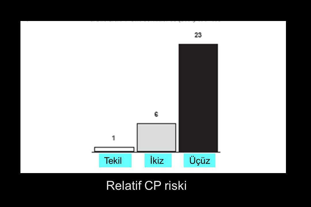 Relatif CP riski Tekil İkiz Üçüz
