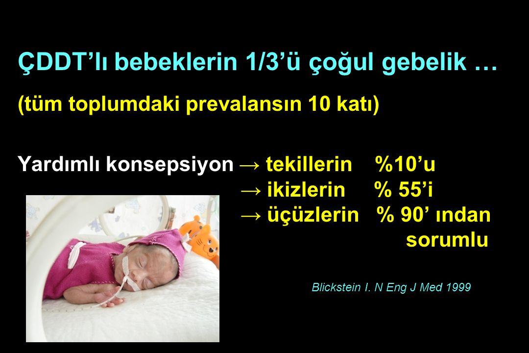 ÇDDT'lı bebeklerin 1/3'ü çoğul gebelik … (tüm toplumdaki prevalansın 10 katı) Yardımlı konsepsiyon → tekillerin %10'u → ikizlerin % 55'i → üçüzlerin %