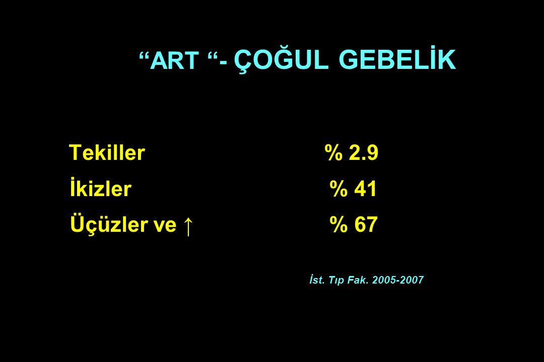 """""""ART """"- ÇOĞUL GEBELİK Tekiller % 2.9 İkizler % 41 Üçüzler ve ↑ % 67 İst. Tıp Fak. 2005-2007"""