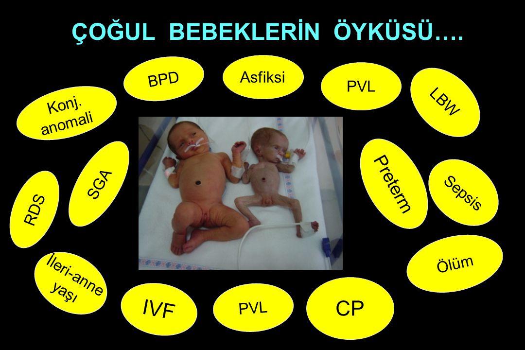 ÇOĞUL BEBEKLERİN ÖYKÜSÜ…. CP ü.. Preterm Asfiksi SGA IVF RDS LBW İleri-anne yaşı PVL BPD Sepsis Ölüm CP Konj. anomali PVL