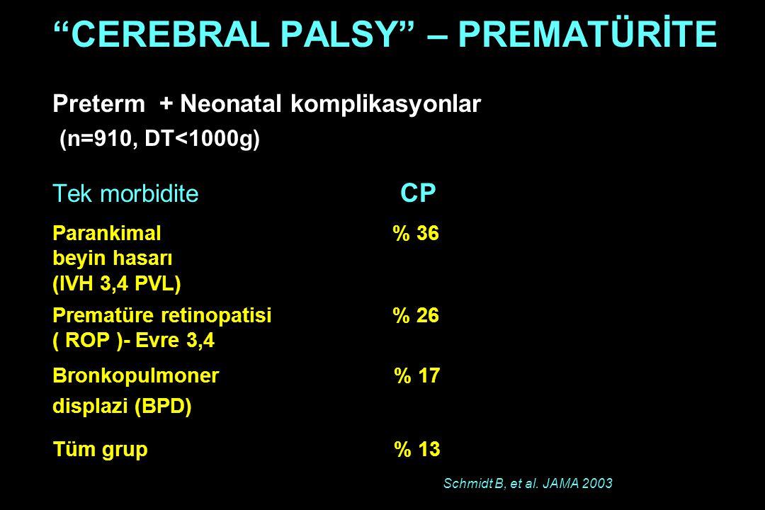 """CEREBRAL PALSY"" – PREMATÜRİTE Preterm + Neonatal komplikasyonlar (n=910, DT<1000g) Tek morbidite CP Parankimal % 36 beyin hasarı (IVH 3,4 PVL) Premat"