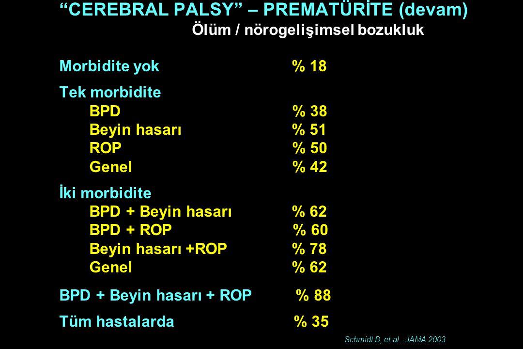 """""""CEREBRAL PALSY"""" – PREMATÜRİTE (devam) Ölüm / nörogelişimsel bozukluk Morbidite yok % 18 Tek morbidite BPD % 38 Beyin hasarı % 51 ROP % 50 Genel % 42"""