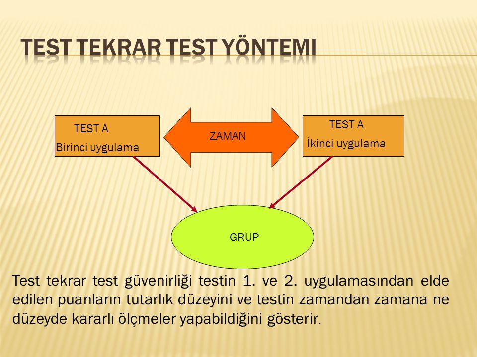 GRUP TEST A ZAMAN TEST A Birinci uygulama İkinci uygulama Test tekrar test güvenirliği testin 1. ve 2. uygulamasından elde edilen puanların tutarlık d