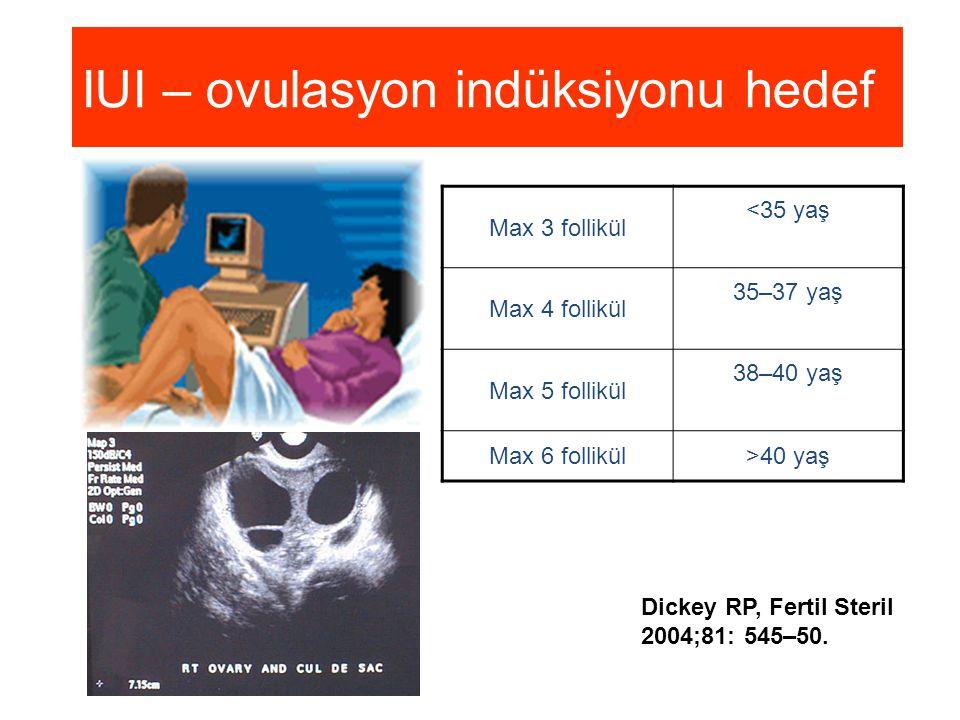 IUI – ovulasyon indüksiyonu hedef Max 3 follikül <35 yaş Max 4 follikül 35–37 yaş Max 5 follikül 38–40 yaş Max 6 follikül>40 yaş Dickey RP, Fertil Ste