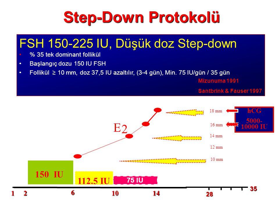 75 IU 112.5 IU 12 10 1014 28 35 E 2 10 mm hCG 5000- 10000 IU 18 mm 14 mm 16 mm 12 mm 150 IU 6 Step-Down Protokolü FSH 150-225 IU, Düşük doz Step-down