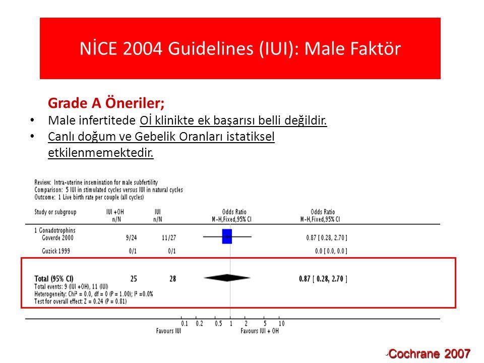 NİCE 2004 Guidelines (IUI): Male Faktör Grade A Öneriler; Male infertitede Oİ klinikte ek başarısı belli değildir. Canlı doğum ve Gebelik Oranları ist