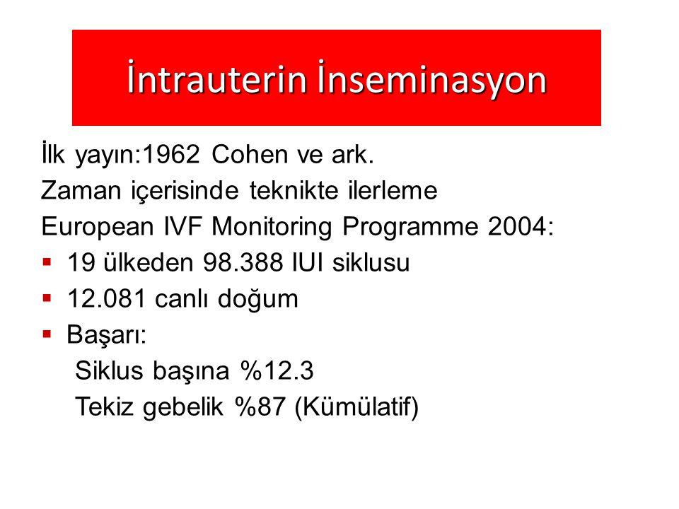 IUI – ovulasyon indüksiyonu hedef Max 3 follikül <35 yaş Max 4 follikül 35–37 yaş Max 5 follikül 38–40 yaş Max 6 follikül>40 yaş Dickey RP, Fertil Steril 2004;81: 545–50.