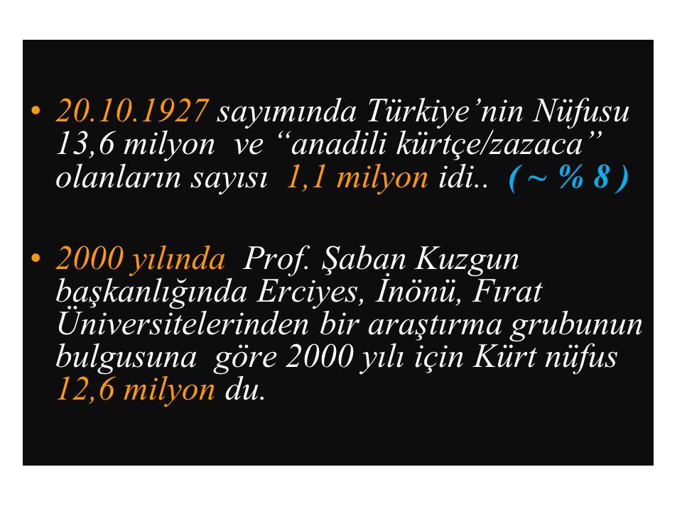 """20.10.1927 sayımında Türkiye'nin Nüfusu 13,6 milyon ve """"anadili kürtçe/zazaca"""" olanların sayısı 1,1 milyon idi.. ( ~ % 8 ) 2000 yılında Prof. Şaban Ku"""