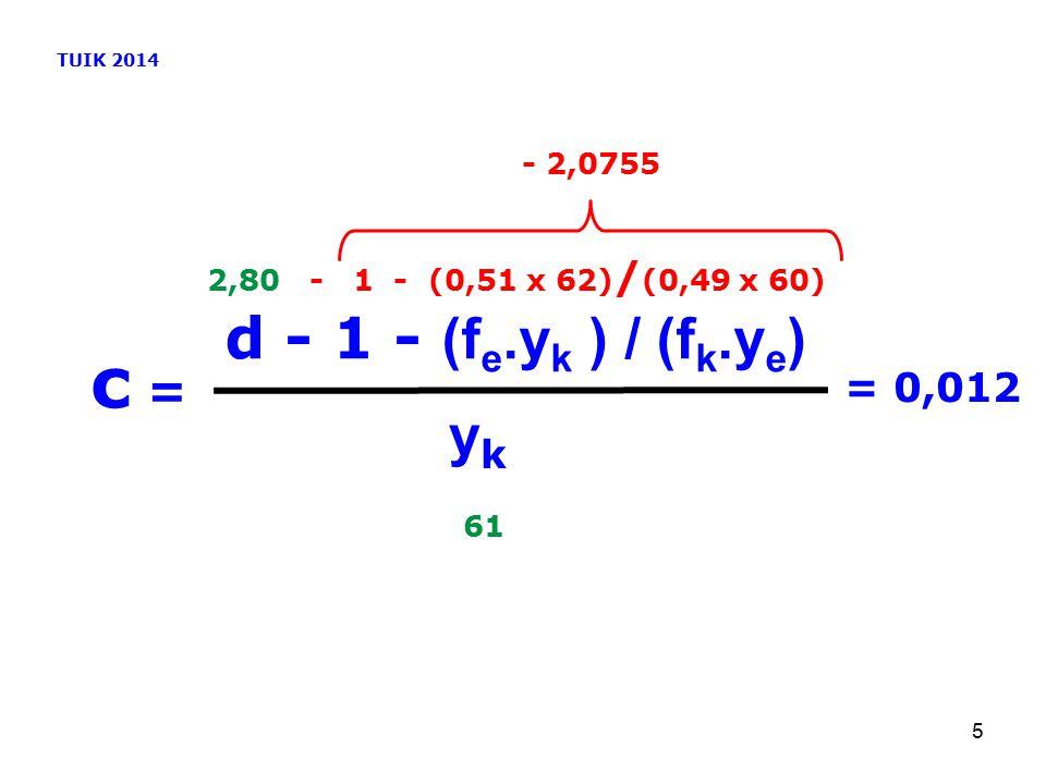 5 c = yk yk d - 1 - (f e.y k ) / (f k.y e ) TUIK 2014 - 2,0755 2,80 - 1 - (0,51 x 62) / (0,49 x 60) 61 = 0,012