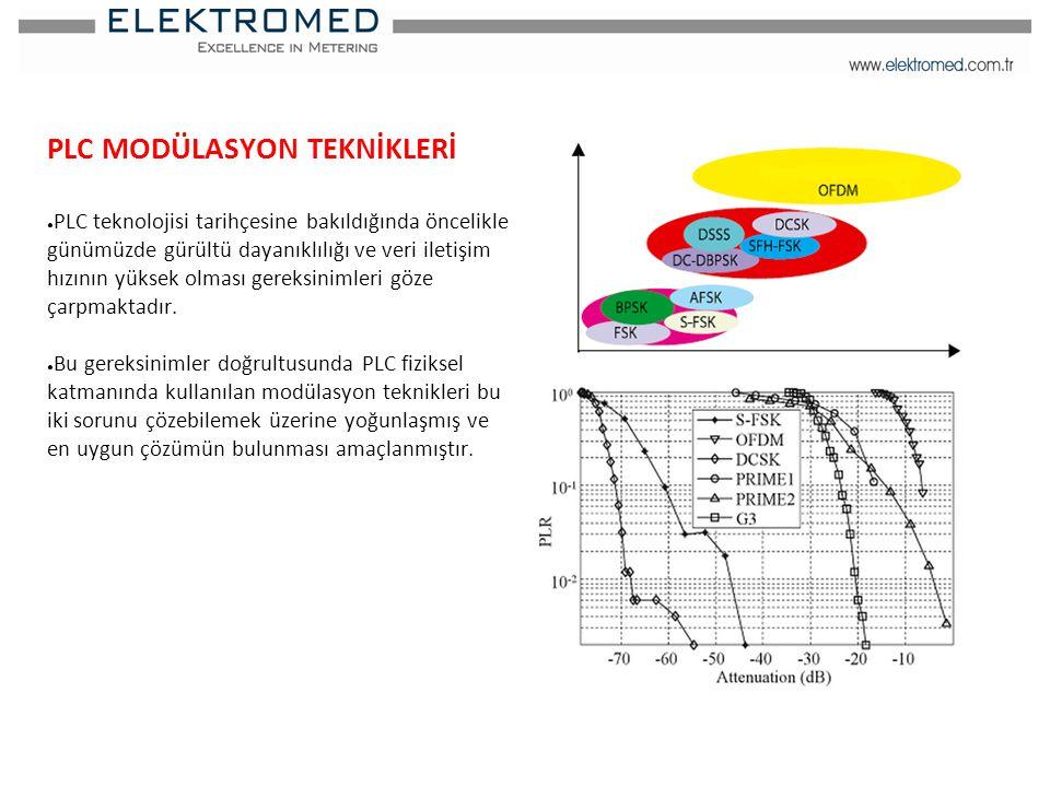 PLC MODÜLASYON TEKNİKLERİ ● PLC teknolojisi tarihçesine bakıldığında öncelikle günümüzde gürültü dayanıklılığı ve veri iletişim hızının yüksek olması