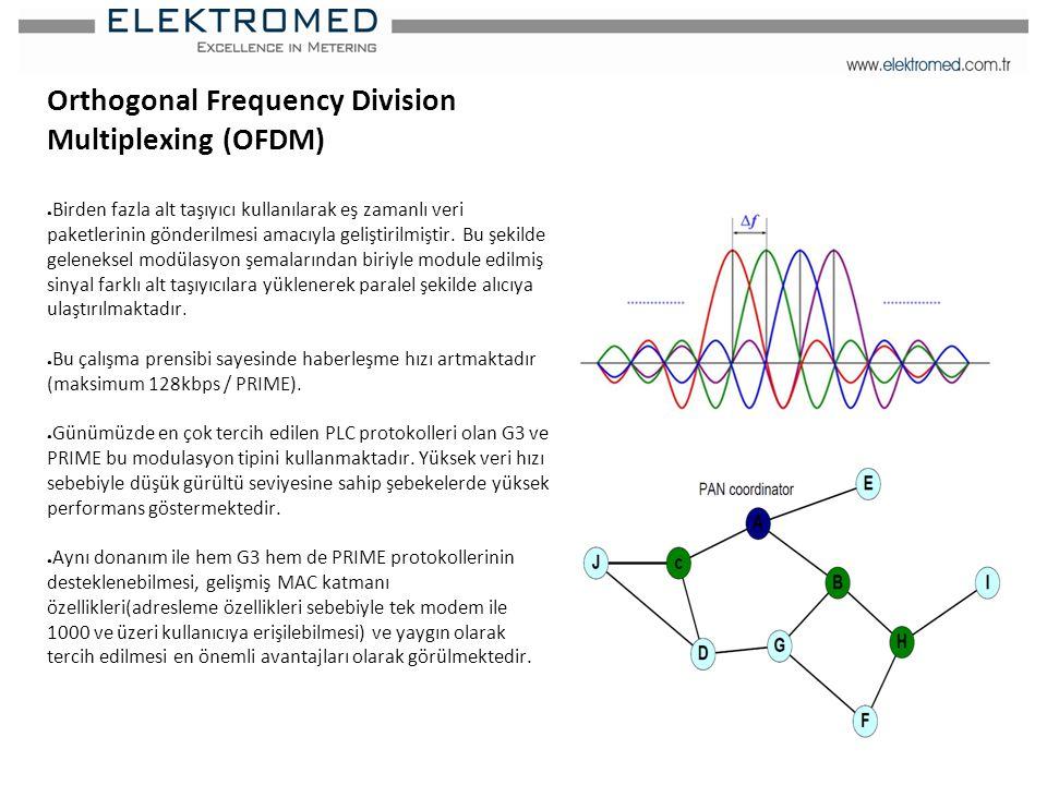 Orthogonal Frequency Division Multiplexing (OFDM) ● Birden fazla alt taşıyıcı kullanılarak eş zamanlı veri paketlerinin gönderilmesi amacıyla geliştir