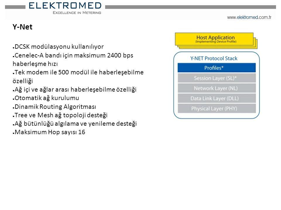 Y-Net ● DCSK modülasyonu kullanılıyor ● Cenelec-A bandı için maksimum 2400 bps haberleşme hızı ● Tek modem ile 500 modül ile haberleşebilme özelliği ●