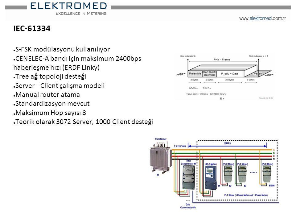 IEC-61334 ● S-FSK modülasyonu kullanılıyor ● CENELEC-A bandı için maksimum 2400bps haberleşme hızı (ERDF Linky) ● Tree ağ topoloji desteği ● Server -