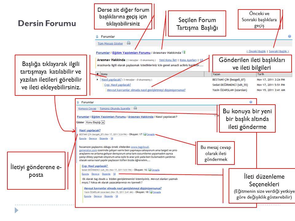 Dersin Forumu İ leti düzenleme Seçenekleri (E ğ itmenin size verdi ğ i yetkiye göre de ğ işiklik gösterebilir) Bu konuya bir yeni bir başlık altında i