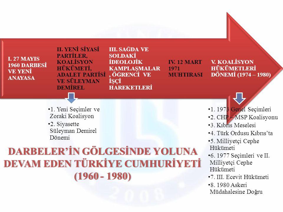 1. 1973 Genel Seçimleri 2. CHP – MSP Koalisyonu 3. Kıbrıs Meselesi 4. Türk Ordusu Kıbrıs'ta 5. Milliyetçi Cephe Hükümeti 6. 1977 Seçimleri ve II. Mill