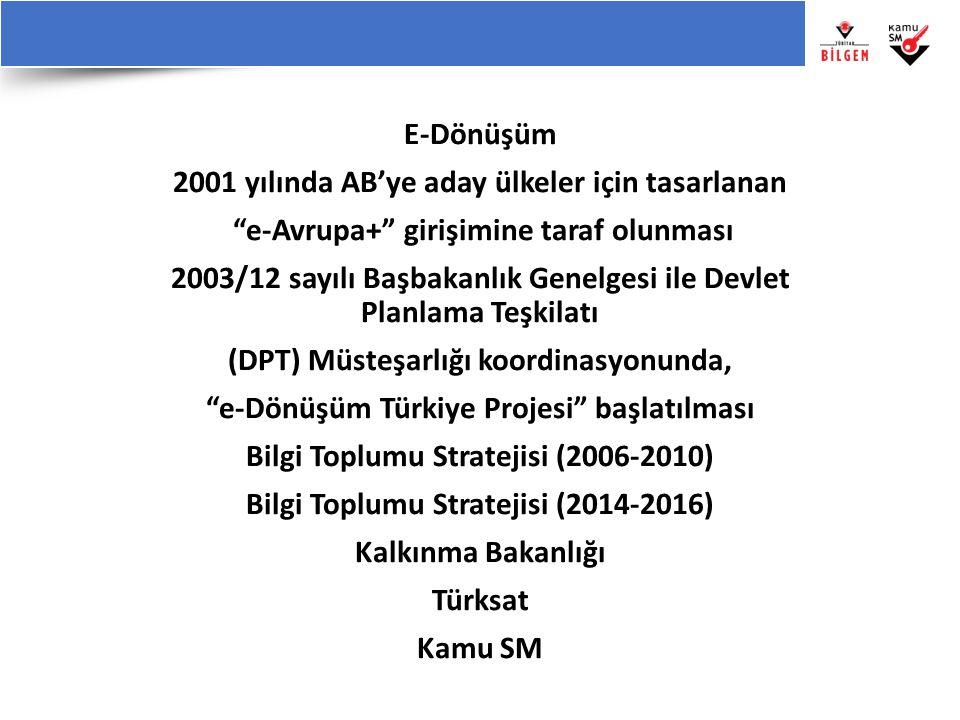 """E-Dönüşüm 2001 yılında AB'ye aday ülkeler için tasarlanan """"e-Avrupa+"""" girişimine taraf olunması 2003/12 sayılı Başbakanlık Genelgesi ile Devlet Planla"""