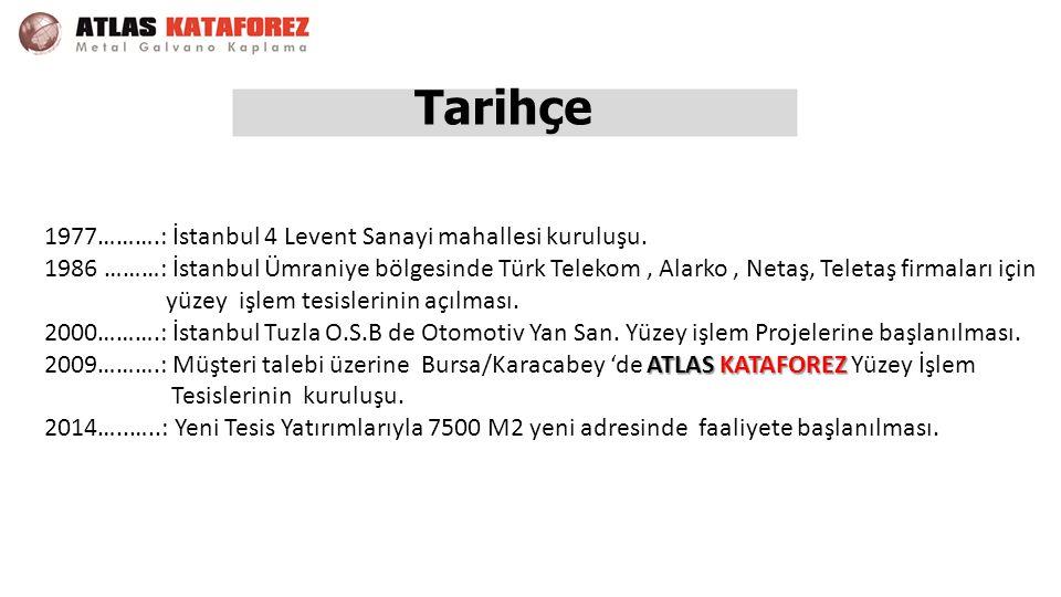 Tarihçe 1977……….: İstanbul 4 Levent Sanayi mahallesi kuruluşu.