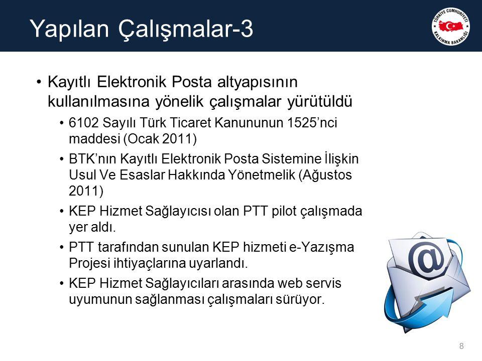 Kayıtlı Elektronik Posta altyapısının kullanılmasına yönelik çalışmalar yürütüldü 6102 Sayılı Türk Ticaret Kanununun 1525'nci maddesi (Ocak 2011) BTK'