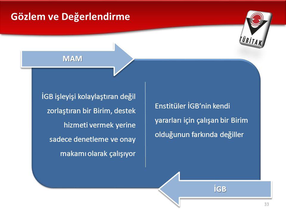 Gözlem ve Değerlendirme 33 İGB işleyişi kolaylaştıran değil zorlaştıran bir Birim, destek hizmeti vermek yerine sadece denetleme ve onay makamı olarak