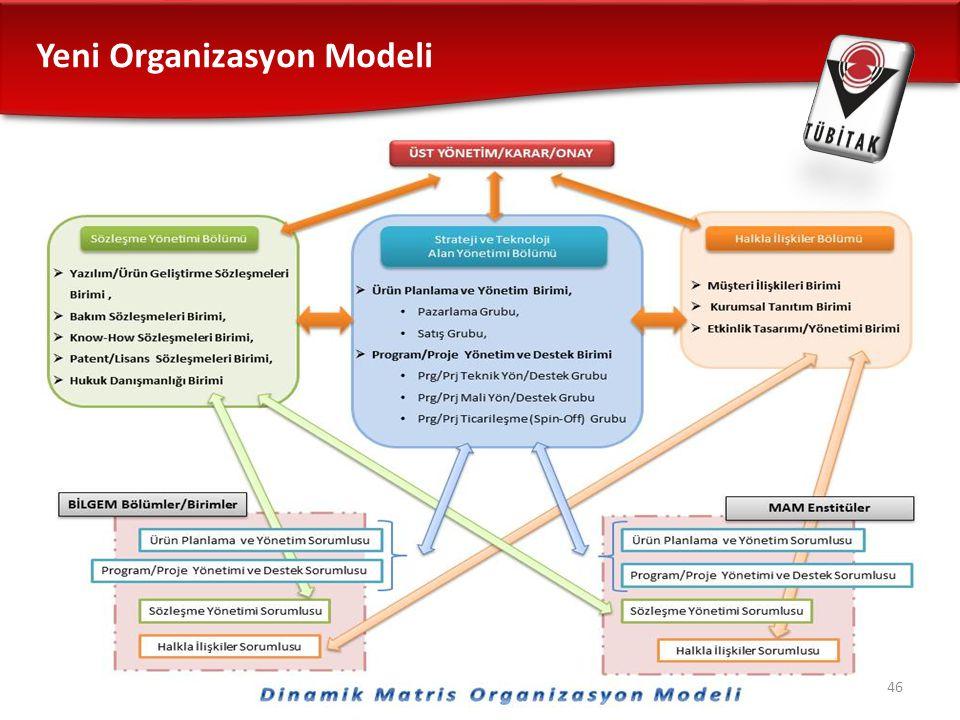 Yeni Organizasyon Modeli 46