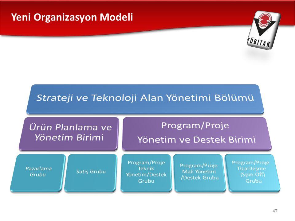 Yeni Organizasyon Modeli 47