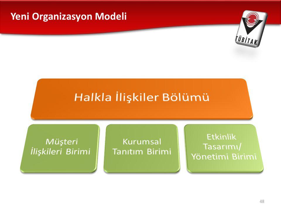 Yeni Organizasyon Modeli 48